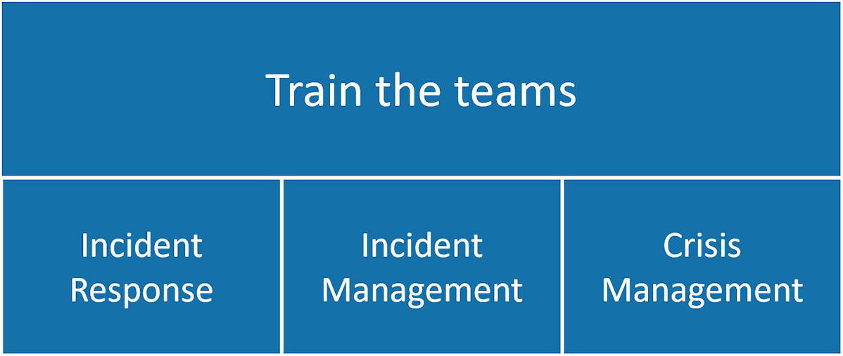 train-the-teams-flat